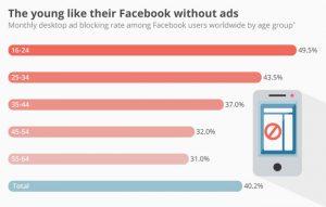 facebook-ad-blocker
