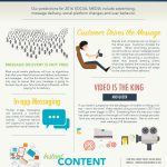 2016 Social Media Trends Infographics