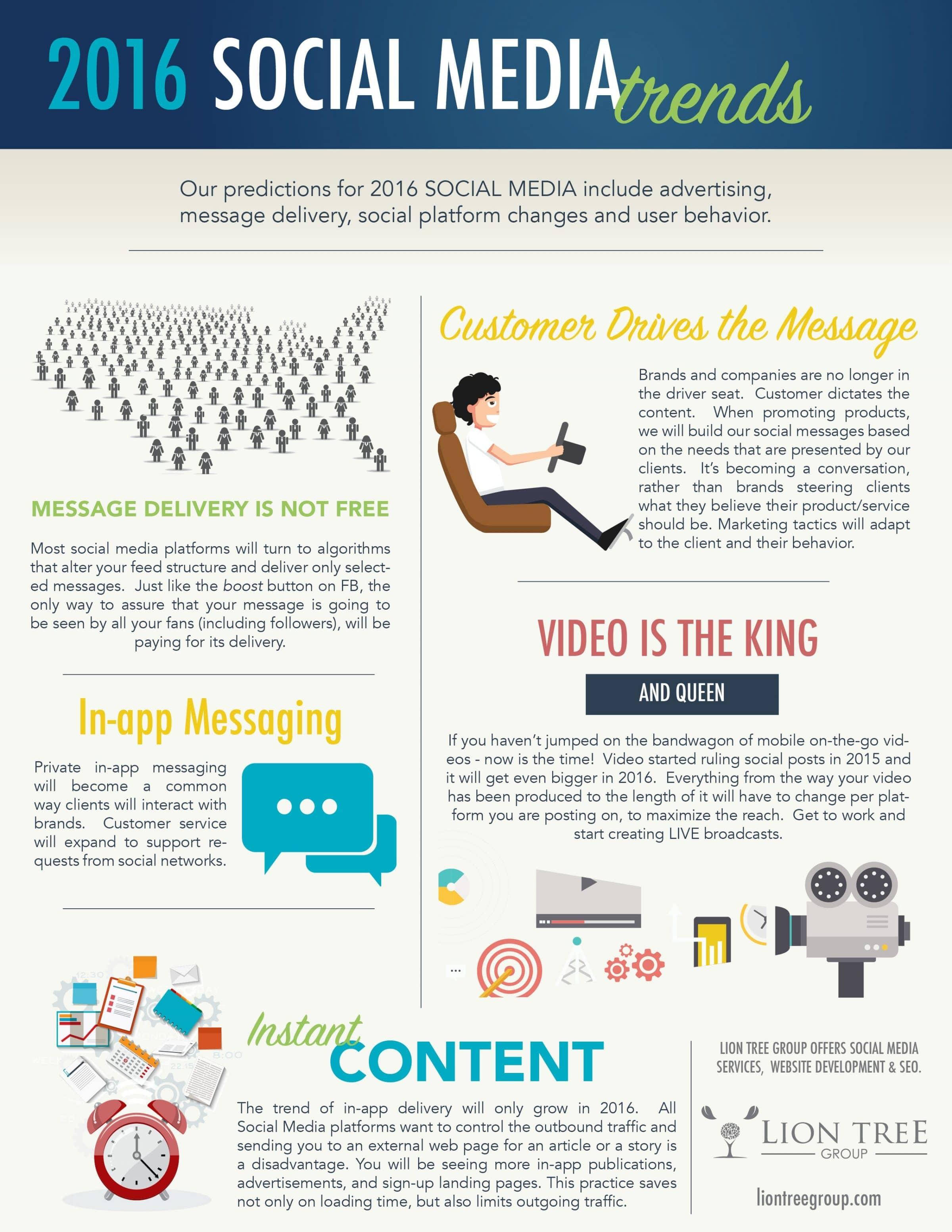2016 Social Media Trends Lion Tree Group
