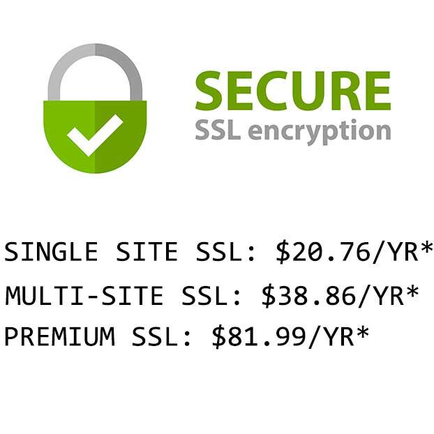 DZC TXT record settings for Godaddy SSL Addon Domain SANs - Lion ...